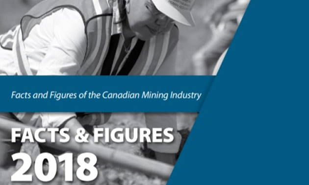 The Mining Association of Canada's Facts & Figures report.