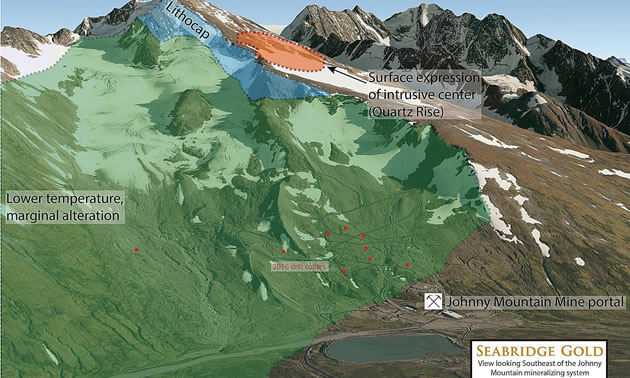 Graphic showing the Johnny Mountain formation.