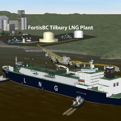 Artist concept of Tilbury LNG facilities, which is now operating.