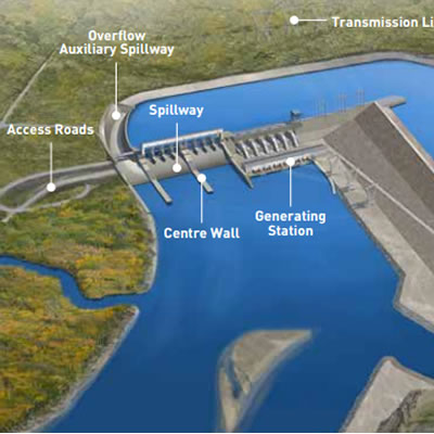 A graphic of the BC Hydro Site C Project.