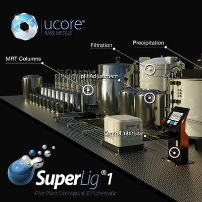 Ucore Rare Metals is a development-phase company focused on rare metals resources, extraction and beneficiation technologies.
