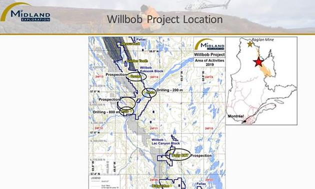 Willbob project location.