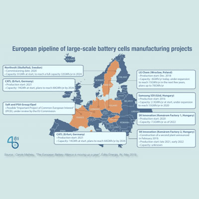 Graphic map of Europe showing plans for battery cell production.