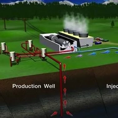 A simple geothermal power plant.