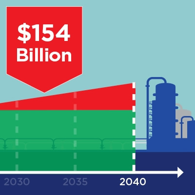 Cover of the Fraser Institute's study, How Alberta's Carbon Emission Cap Will Reduce Oil Sands Growth.
